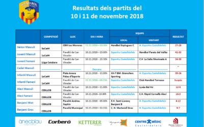 Crònica i resultats dels partits del passat cap de setmana