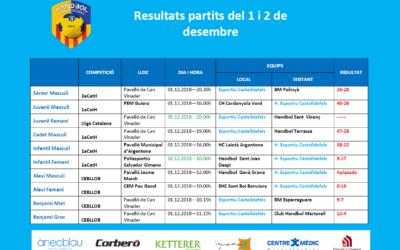 Resultats del partits del cap de setmana, 1 i 2 de desembre
