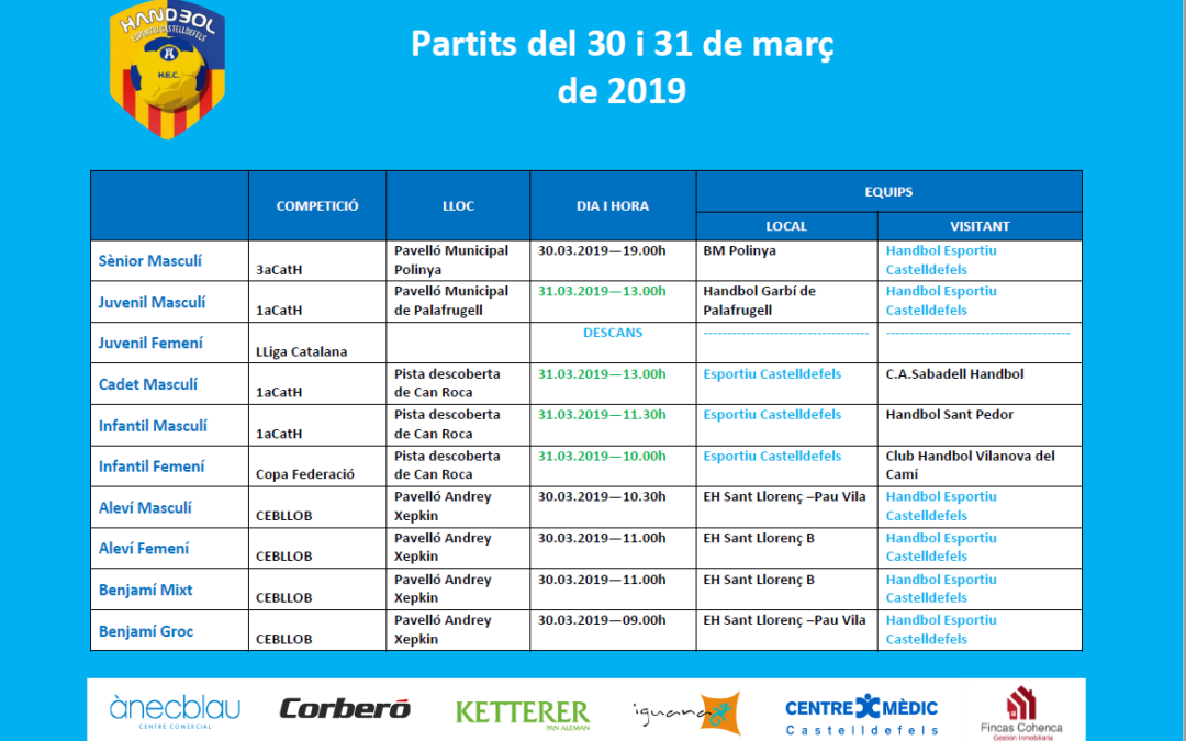 Partits del 30 y 31 de marzo