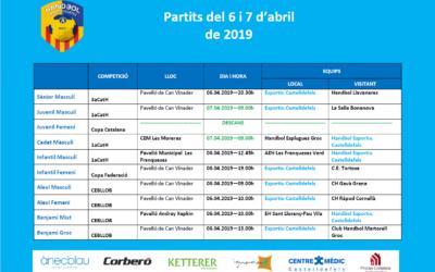 Partits del 6 i 7 d'abril de 2019