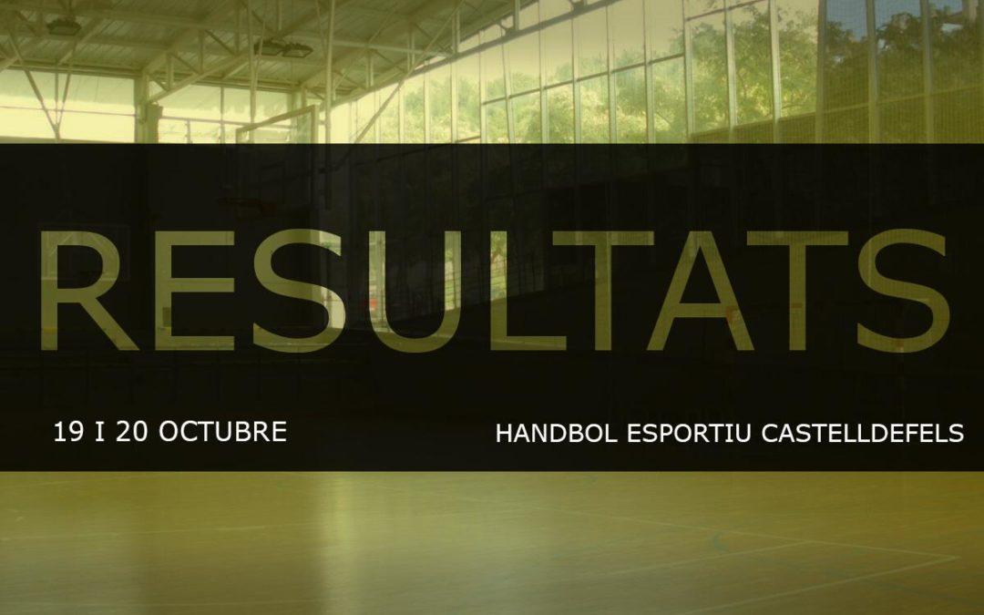 Resultats de la 3a Jornada de Lliga 2019/20